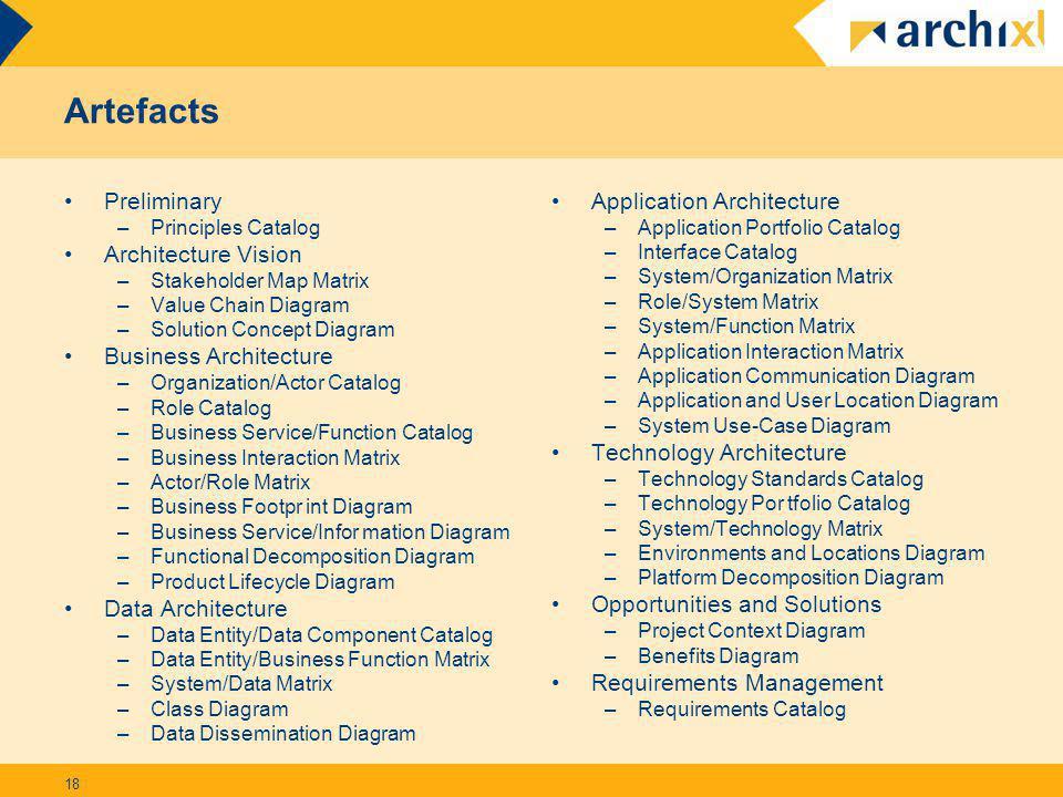 Artefacts Preliminary Architecture Vision Business Architecture