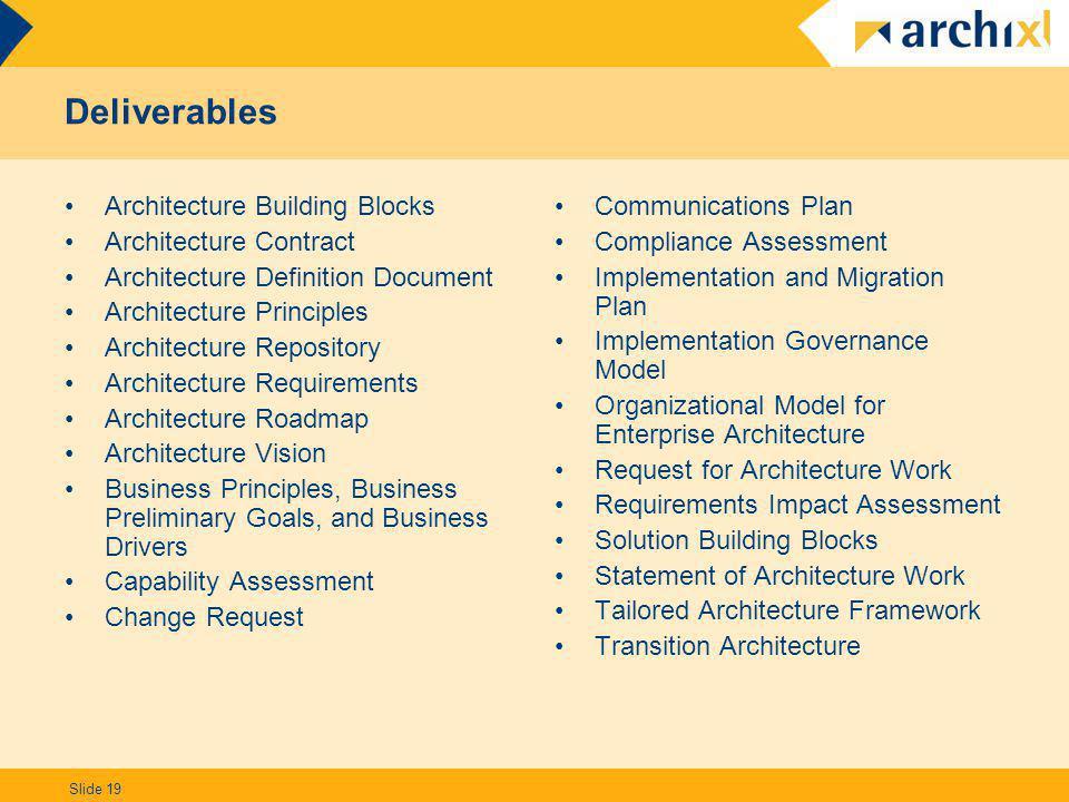 Deliverables Architecture Building Blocks Architecture Contract