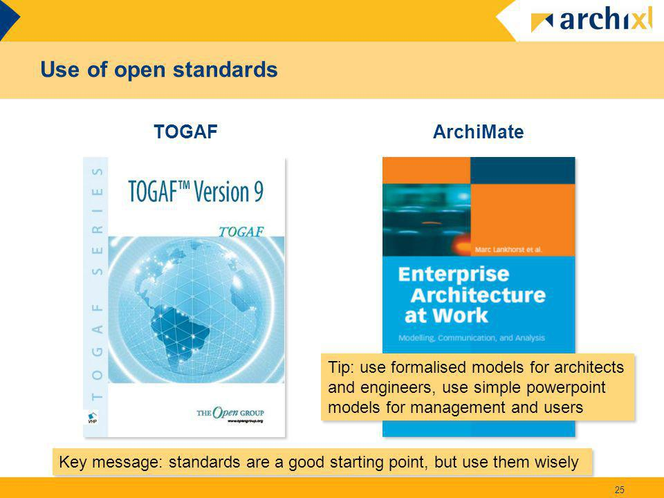 Use of open standards TOGAF ArchiMate