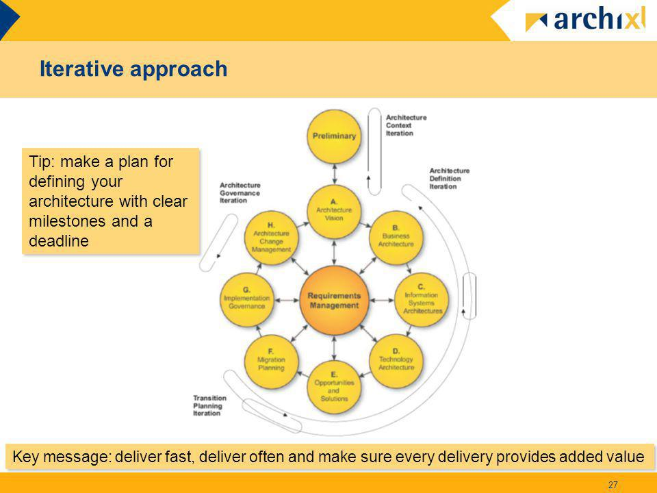 Iterative approach Tip: make a plan for defining your architecture with clear milestones and a deadline.