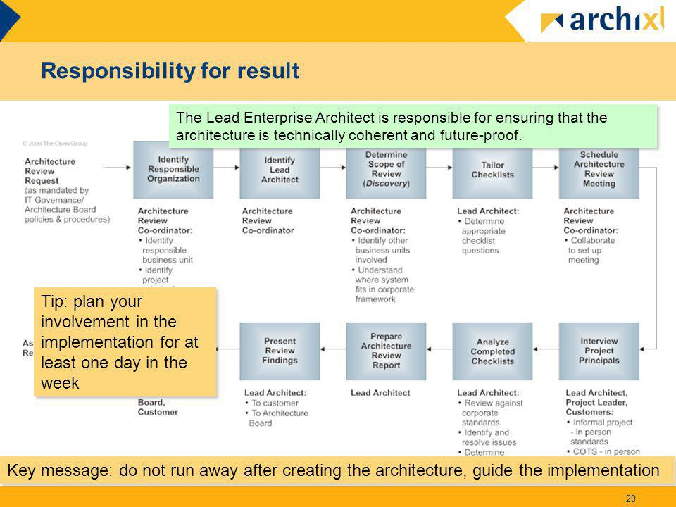 Responsibility for result