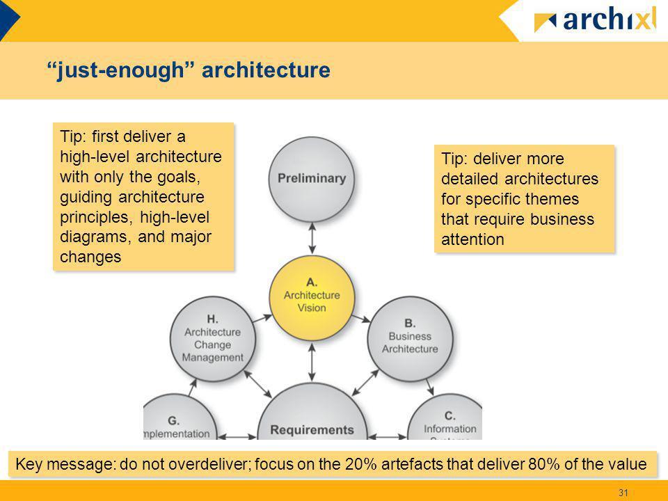 just-enough architecture