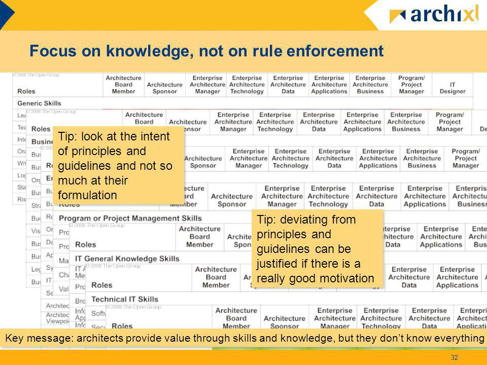 Focus on knowledge, not on rule enforcement
