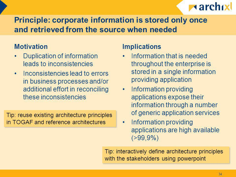 Principle: corporate information is stored only once and retrieved from the source when needed
