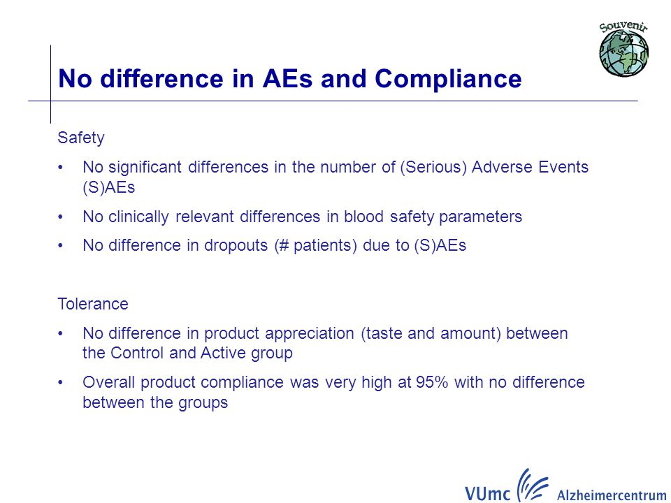 No difference in AEs and Compliance