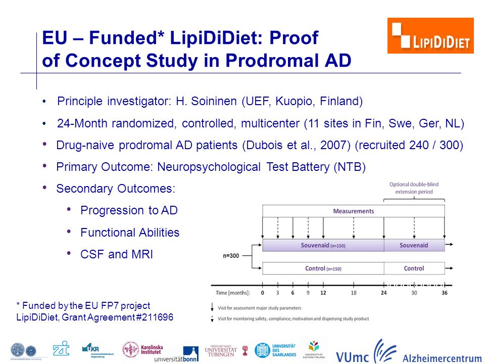 EU – Funded* LipiDiDiet: Proof of Concept Study in Prodromal AD