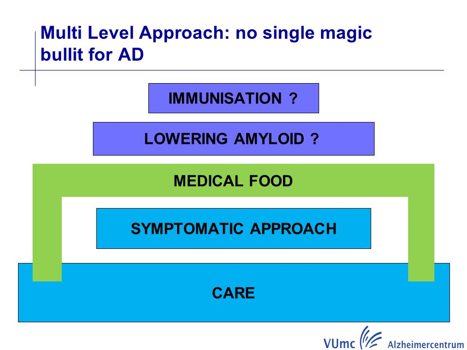 Multi Level Approach: no single magic bullit for AD