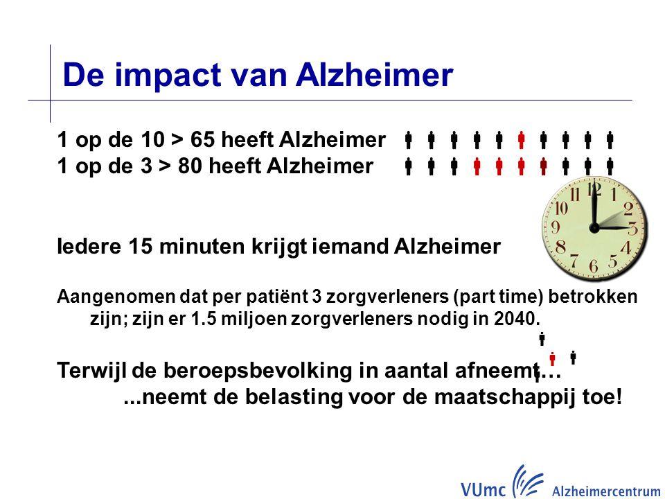 De impact van Alzheimer