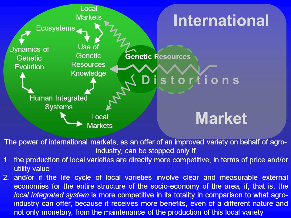 International Market D i s t o r t i o n s Local Markets Ecosystems