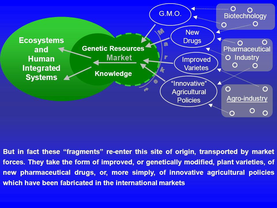 Ecosystems and Human Integrated Systems Genetic Resources Knowledge
