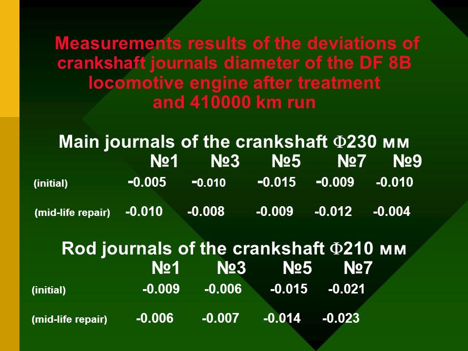 Main journals of the crankshaft 230 мм №1 №3 №5 №7 №9