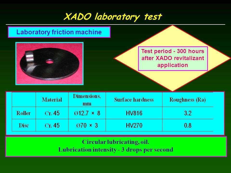XADO laboratory test Laboratory friction machine