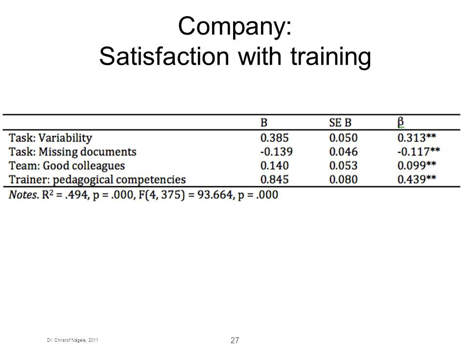 Company: Satisfaction with training