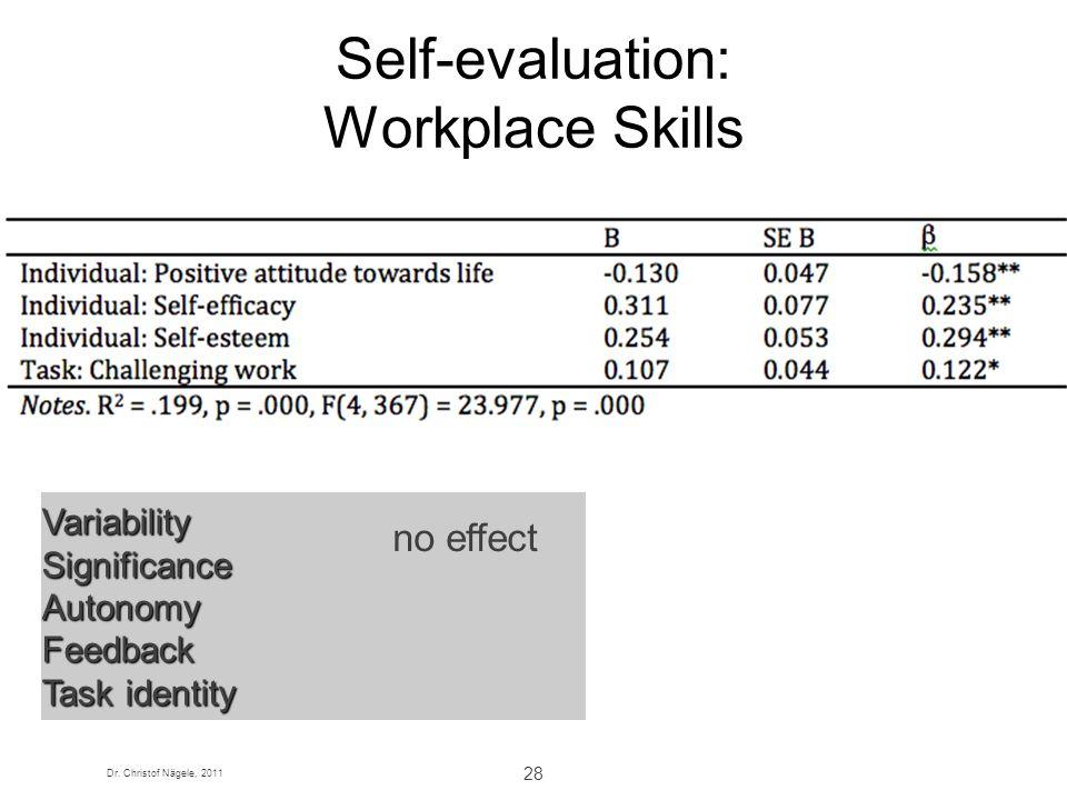 Self-evaluation: Workplace Skills