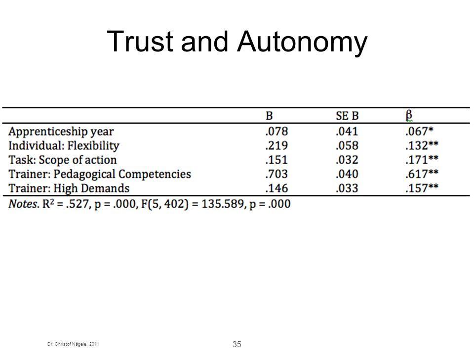 Trust and Autonomy
