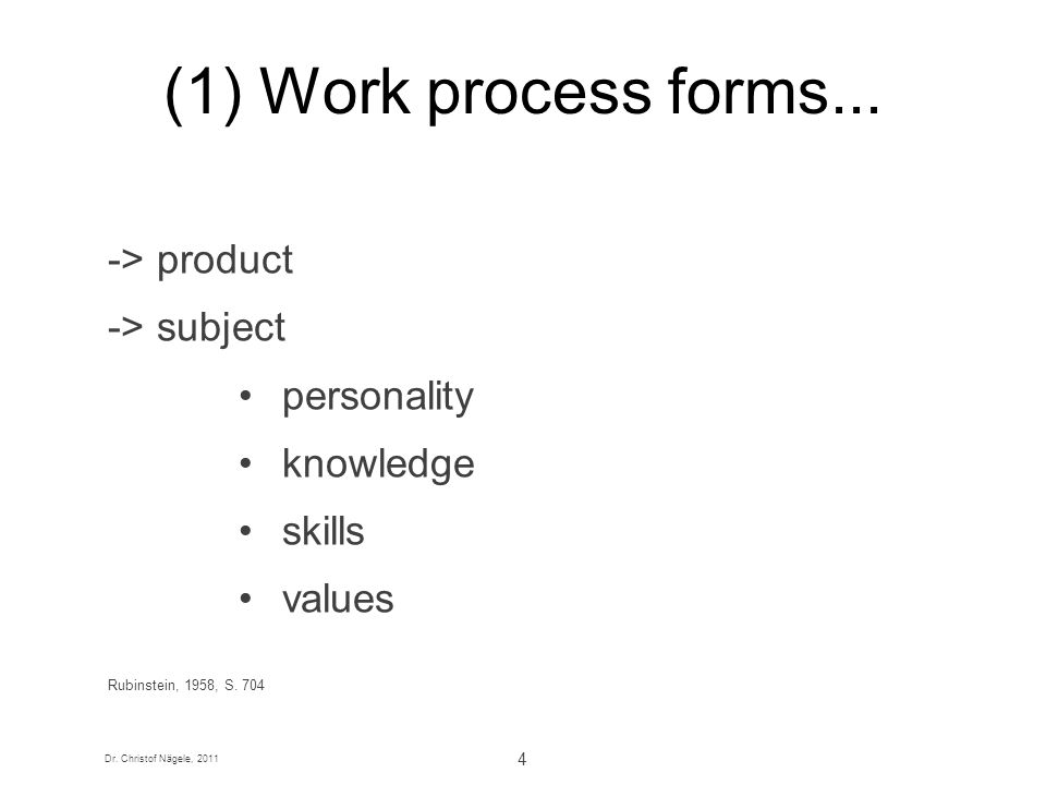(1) Work process forms... -> product -> subject personality
