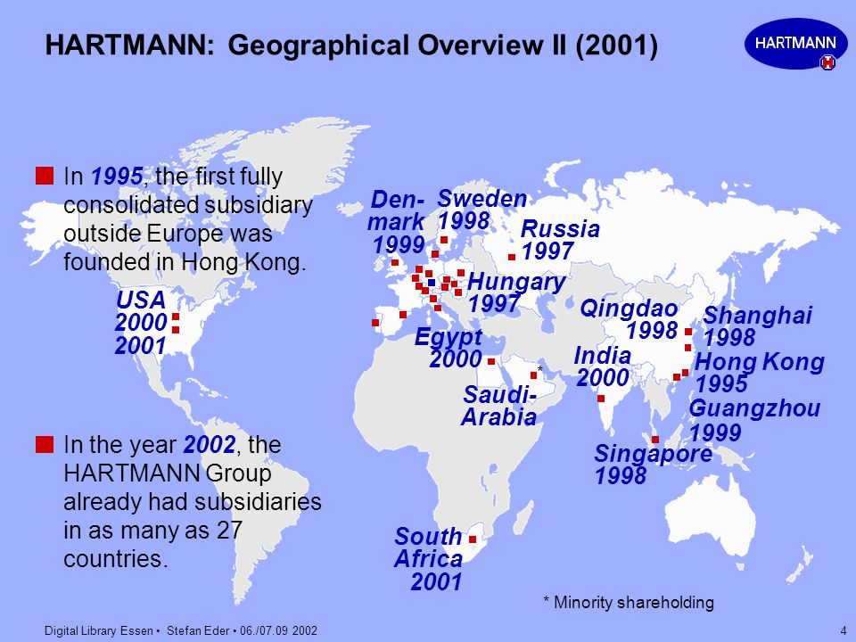 HARTMANN: Geographical Overview II (2001)