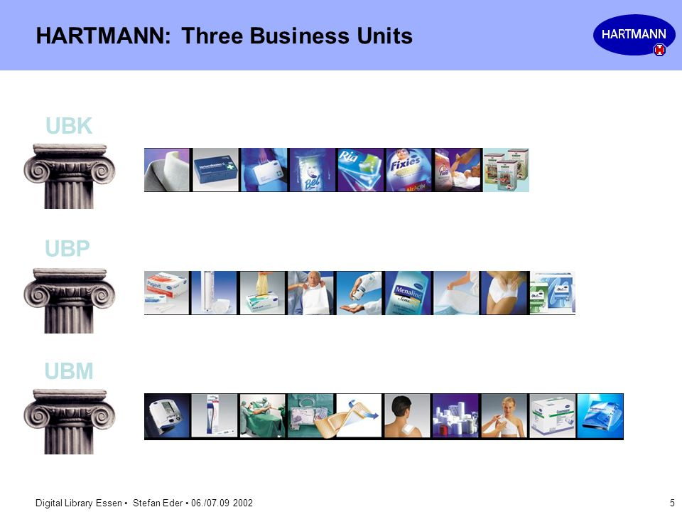 HARTMANN: Three Business Units