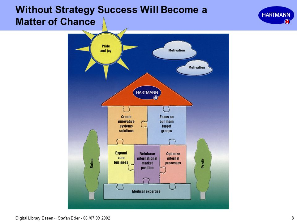 Without Strategy Success Will Become a Matter of Chance