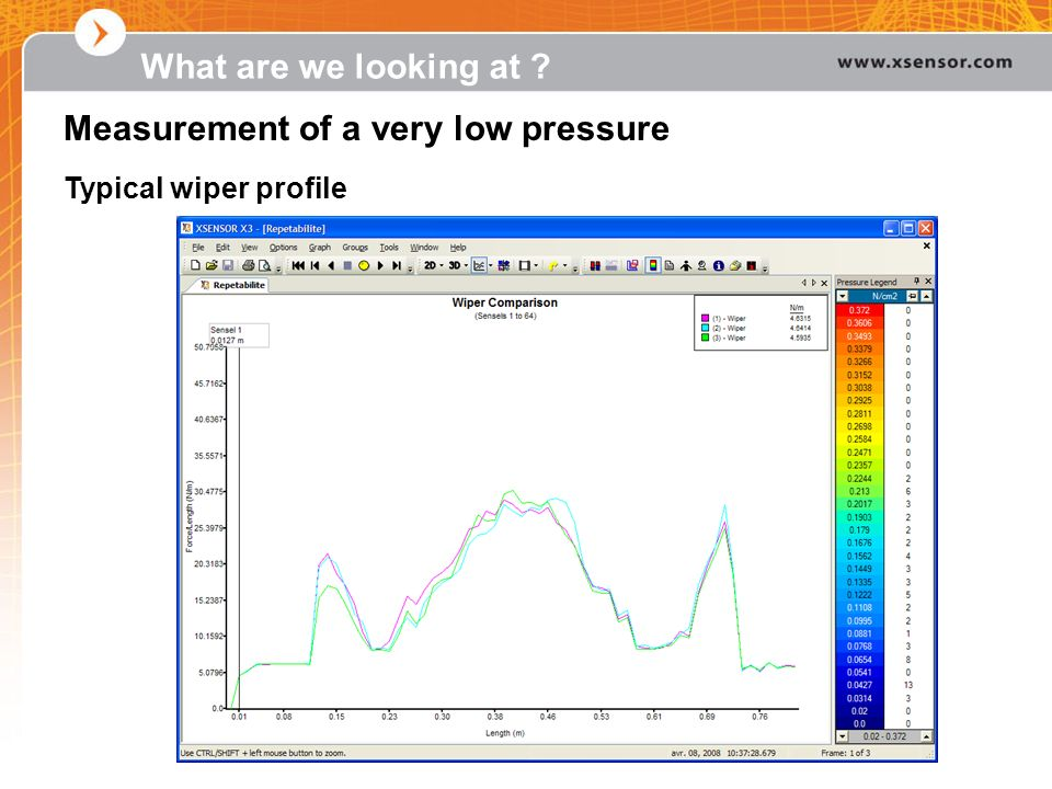 Measurement of a very low pressure