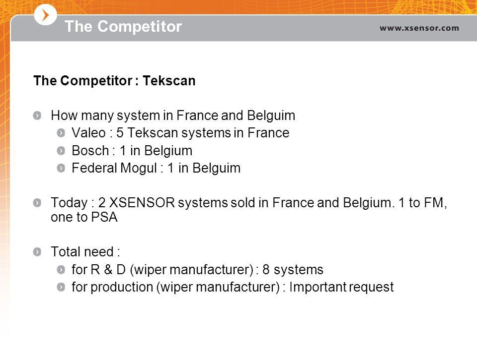 The Competitor The Competitor : Tekscan