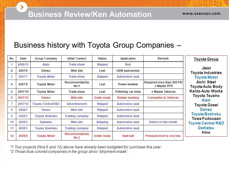 Automotive testing international distributor training for Toyota motor corporation address