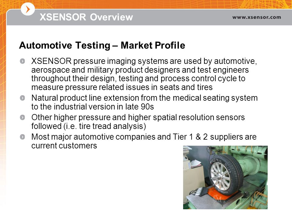 Automotive Testing – Market Profile
