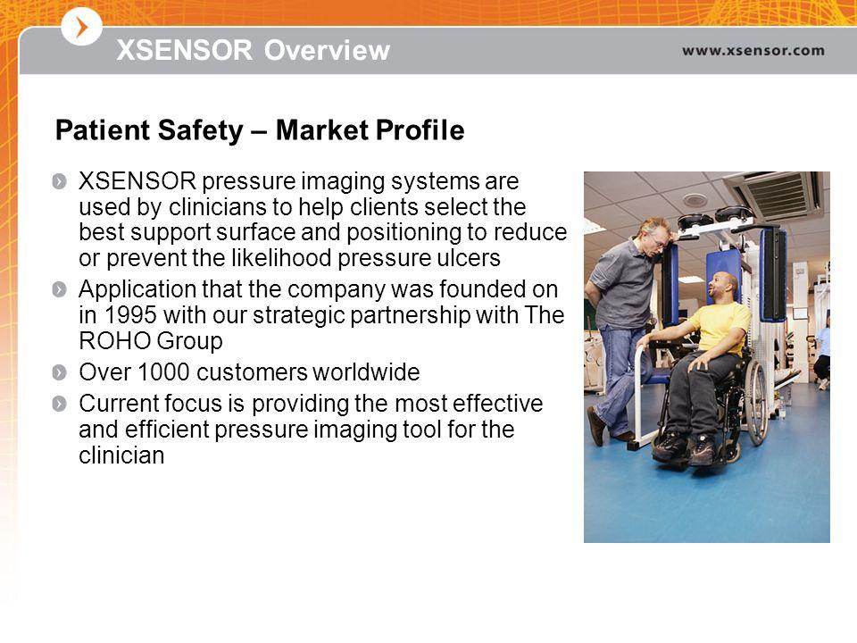 Patient Safety – Market Profile