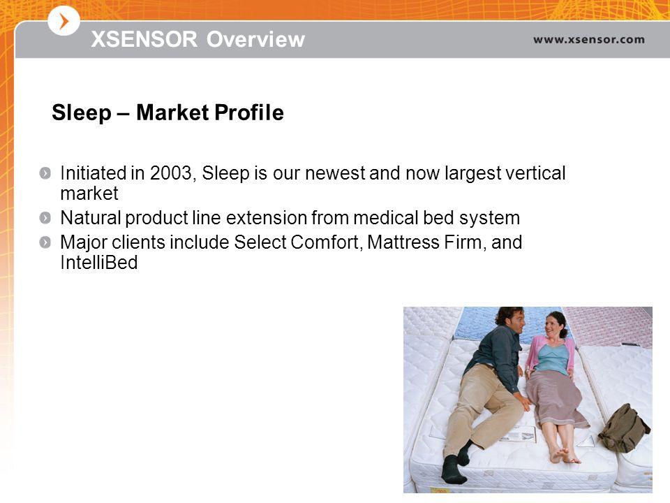 XSENSOR Overview Sleep – Market Profile
