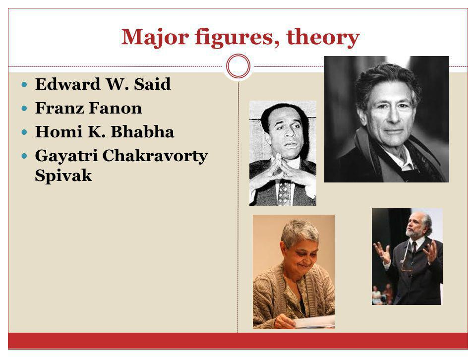 Major figures, theory Edward W. Said Franz Fanon Homi K. Bhabha