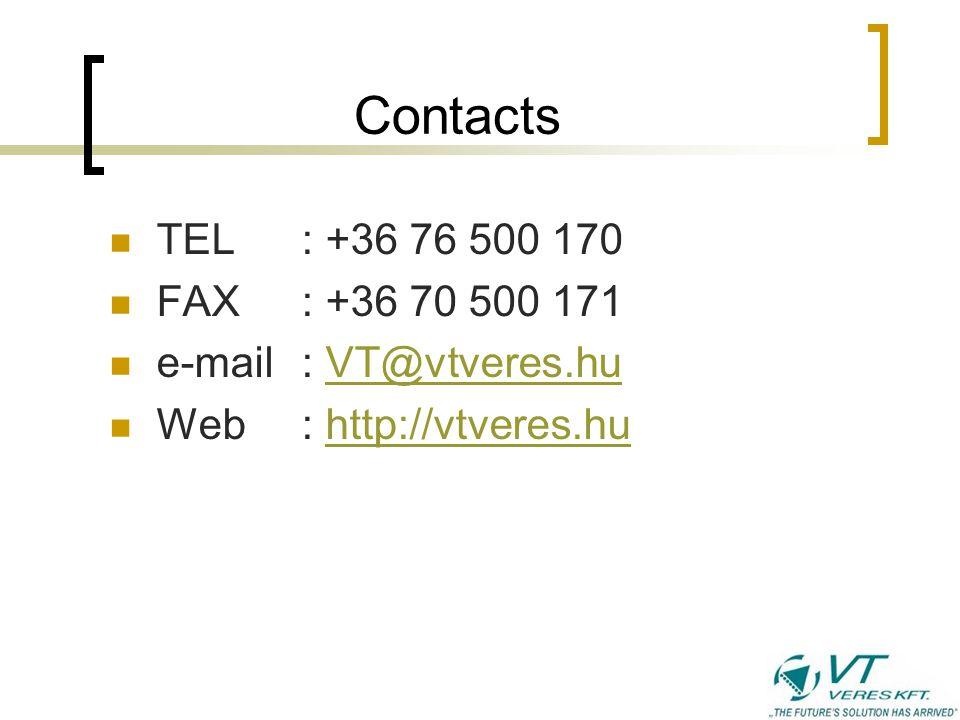 Contacts TEL : +36 76 500 170. FAX : +36 70 500 171.
