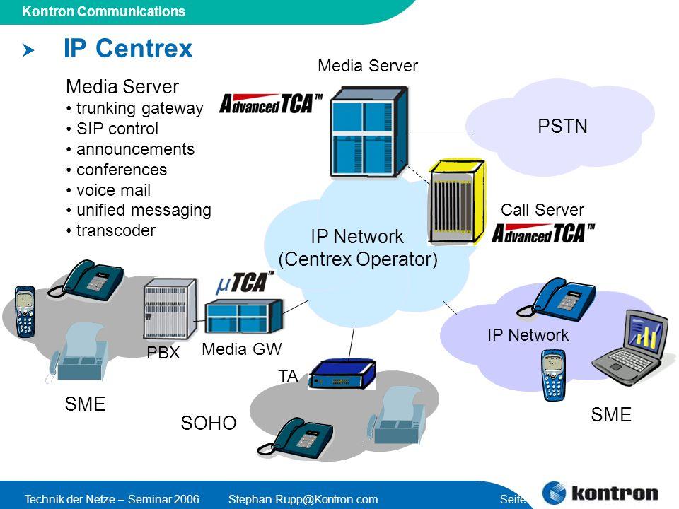 IP Centrex Media Server PSTN IP Network (Centrex Operator) SME SME