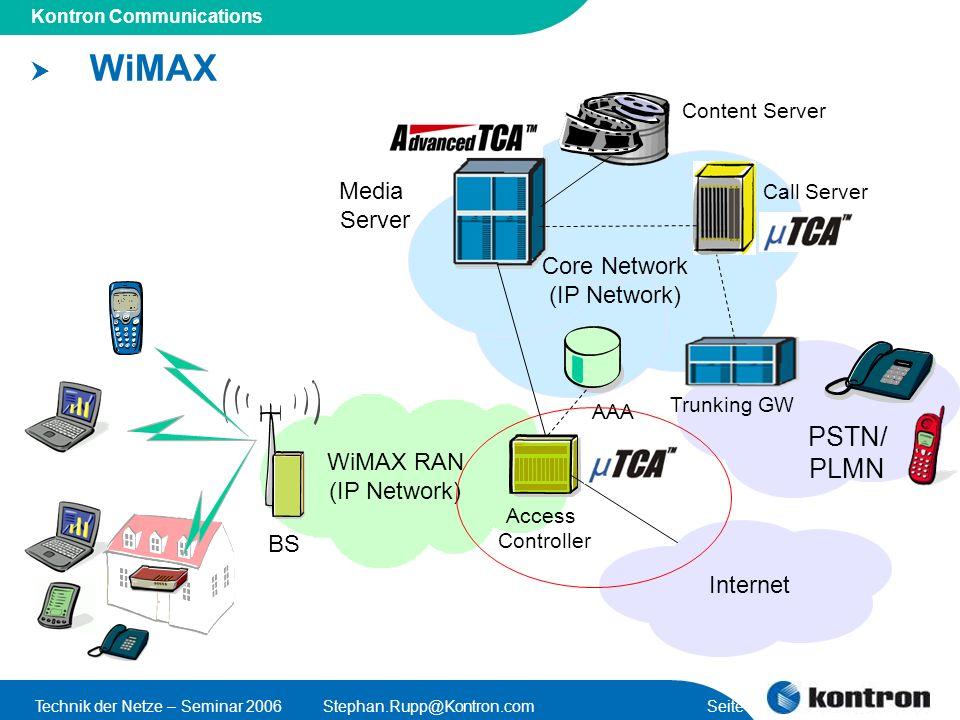 WiMAX PSTN/ PLMN Media Server Core Network (IP Network) WiMAX RAN