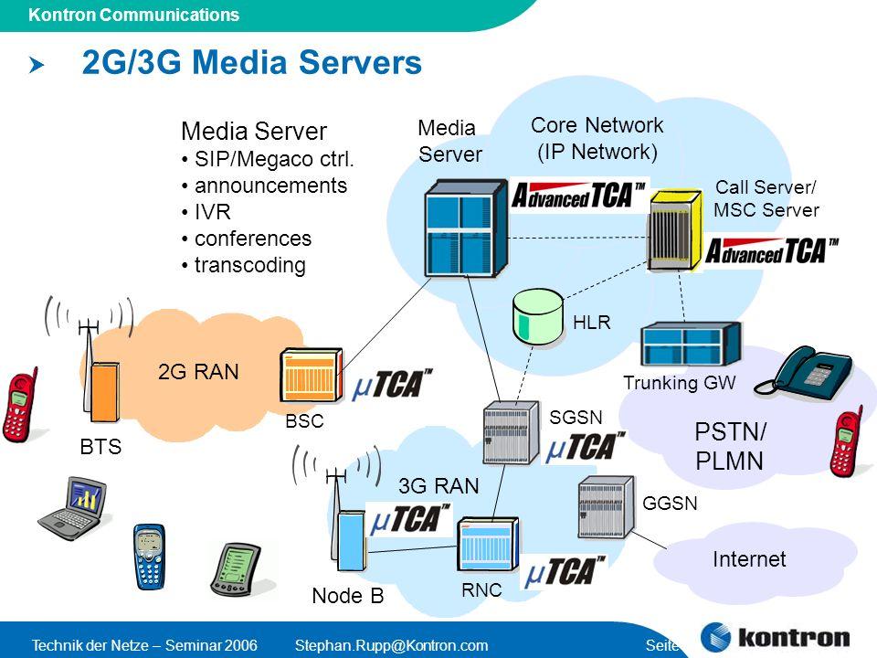 2G/3G Media Servers Media Server PSTN/ PLMN Media Core Network Server