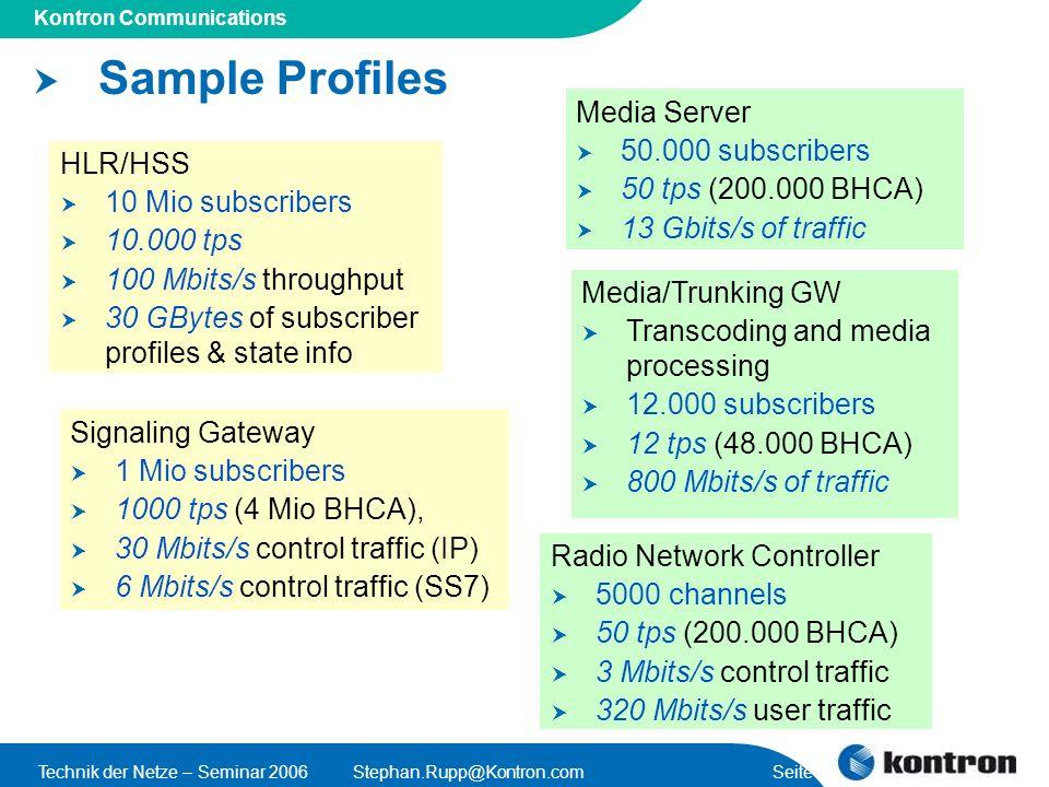Sample Profiles Media Server 50.000 subscribers 50 tps (200.000 BHCA)