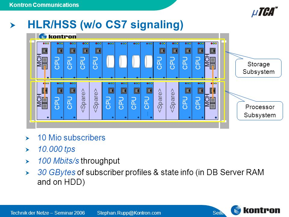 HLR/HSS (w/o CS7 signaling)