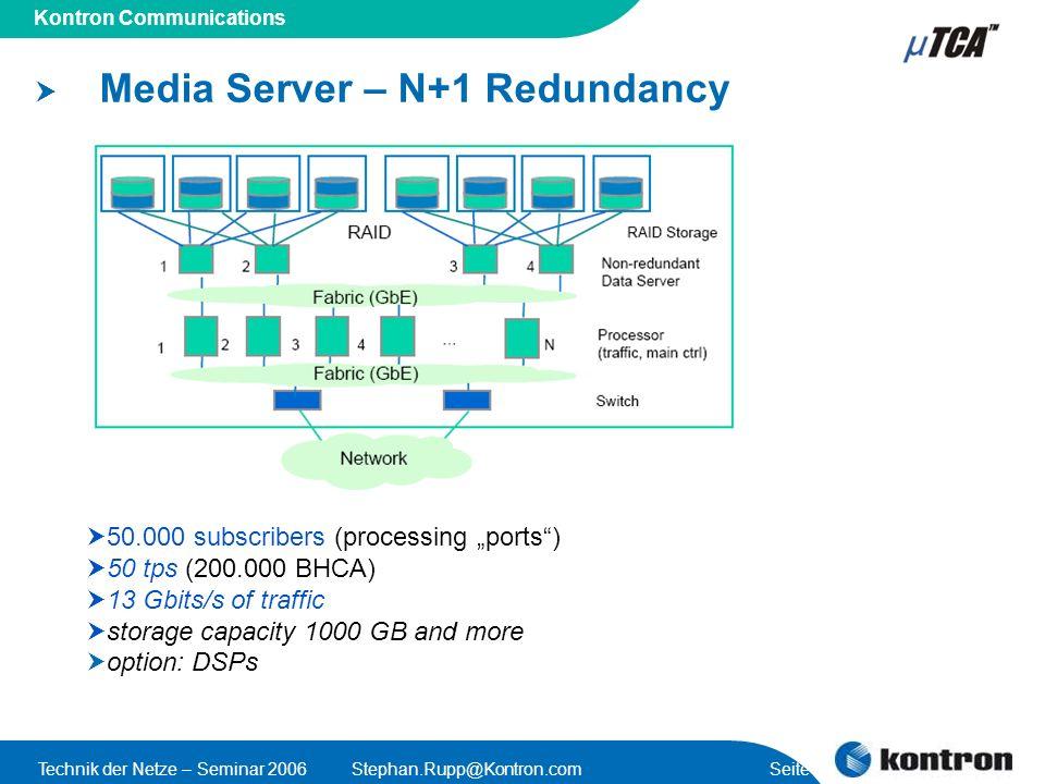 Media Server – N+1 Redundancy