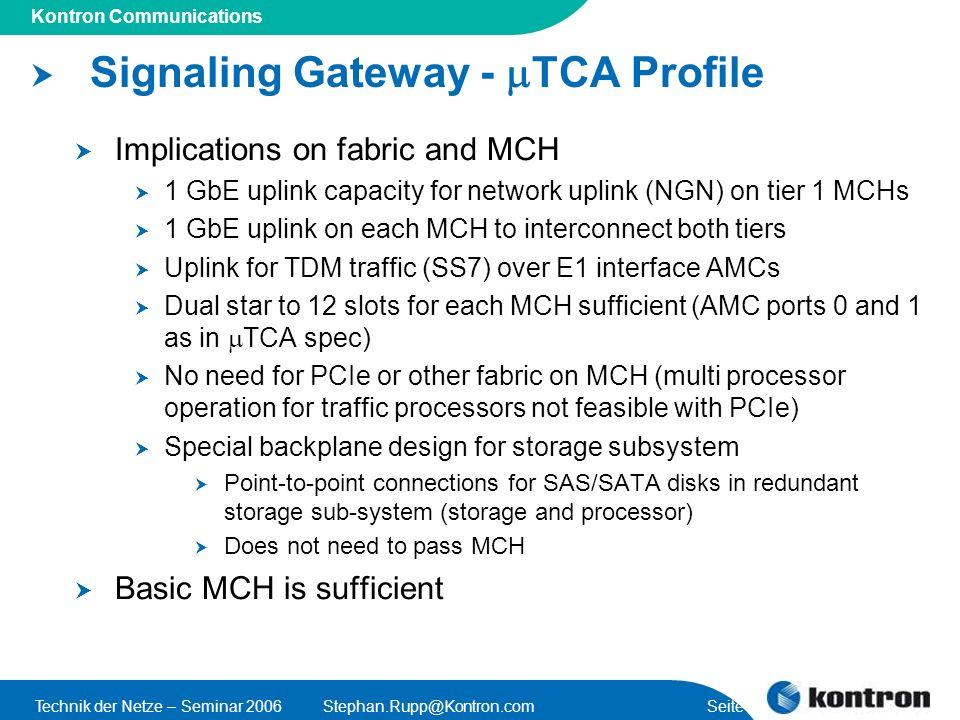 Signaling Gateway - mTCA Profile
