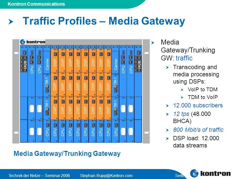 Traffic Profiles – Media Gateway