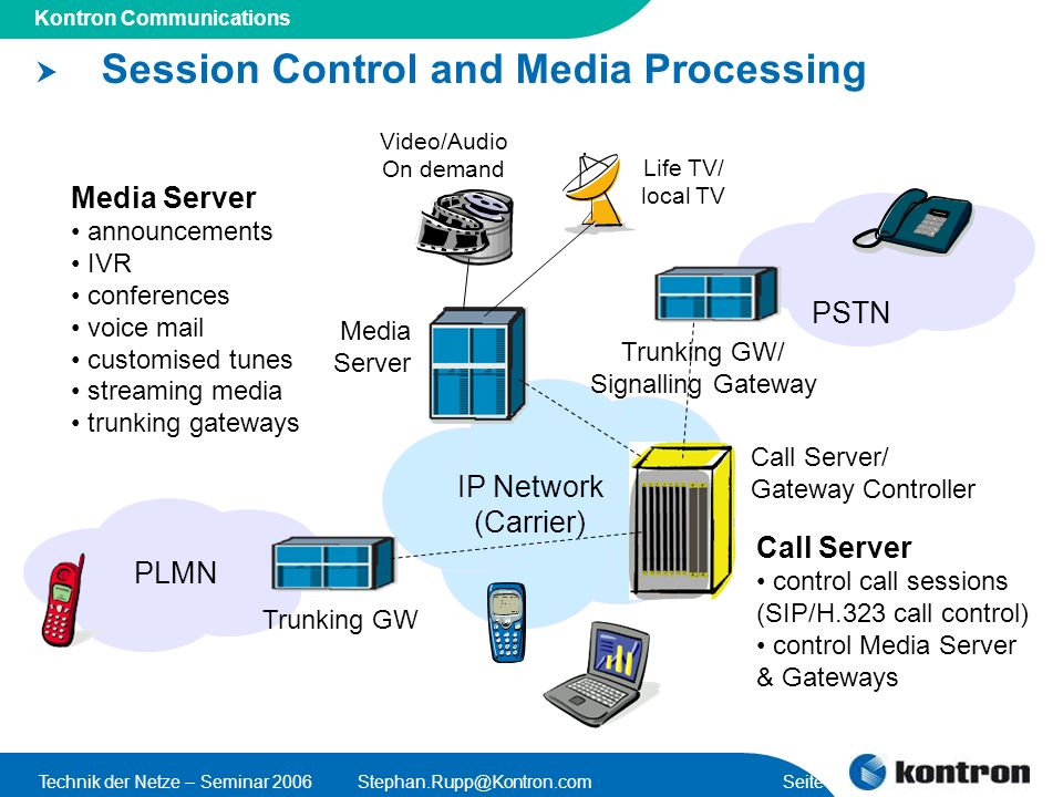 Session Control and Media Processing