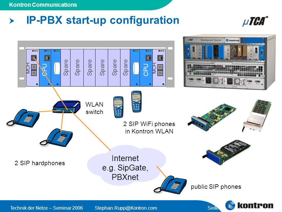 IP-PBX start-up configuration