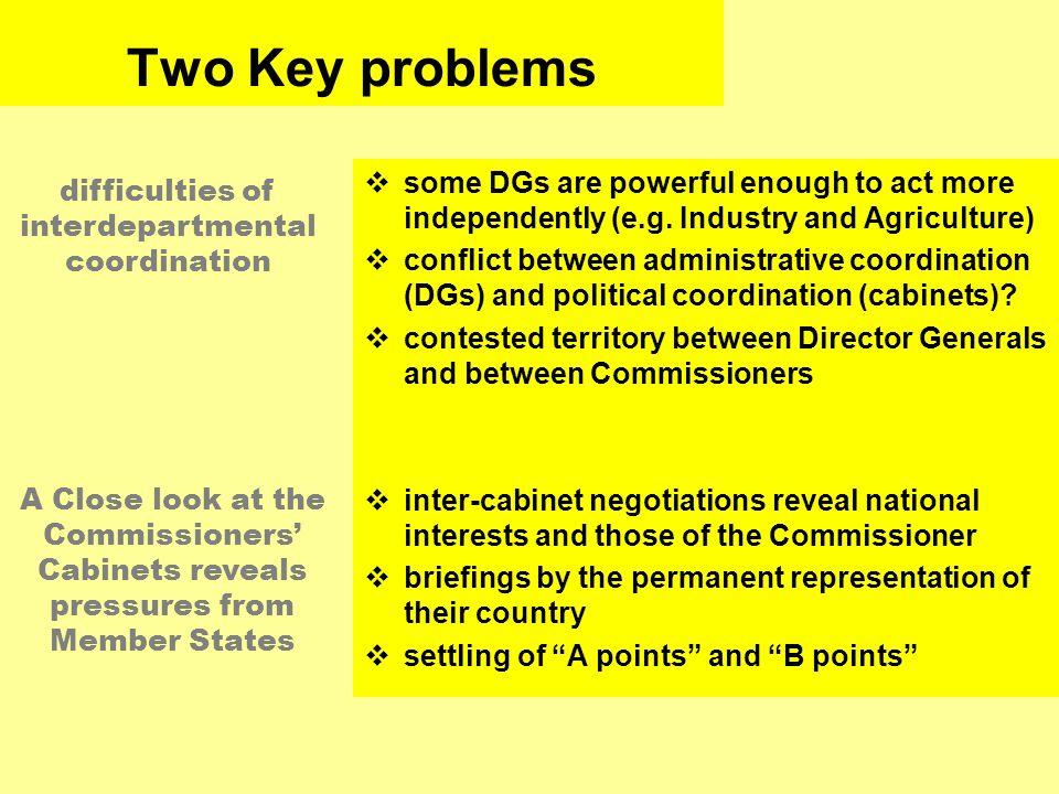 difficulties of interdepartmental coordination