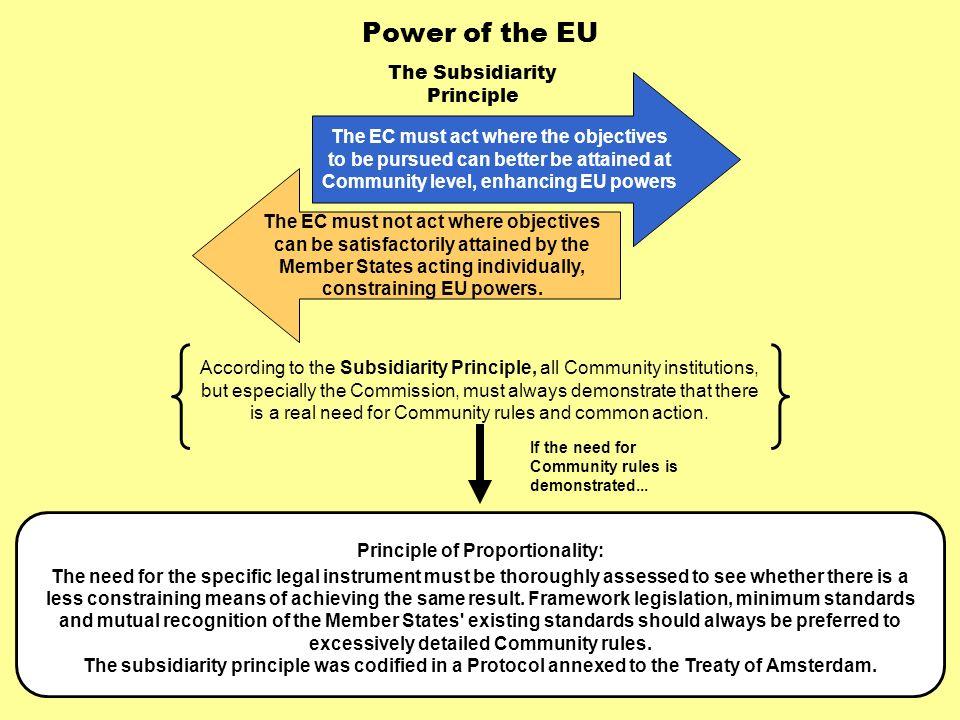 Principle of Proportionality: