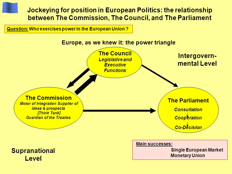 The Council Legislative and Executive