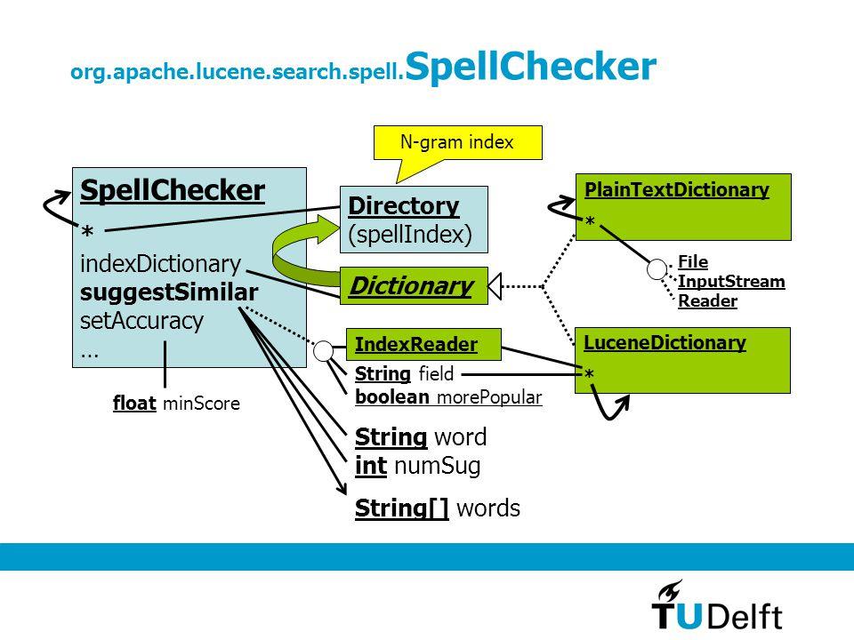 org.apache.lucene.search.spell.SpellChecker