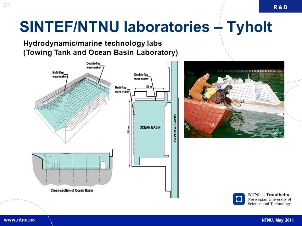 SINTEF/NTNU laboratories – Tyholt