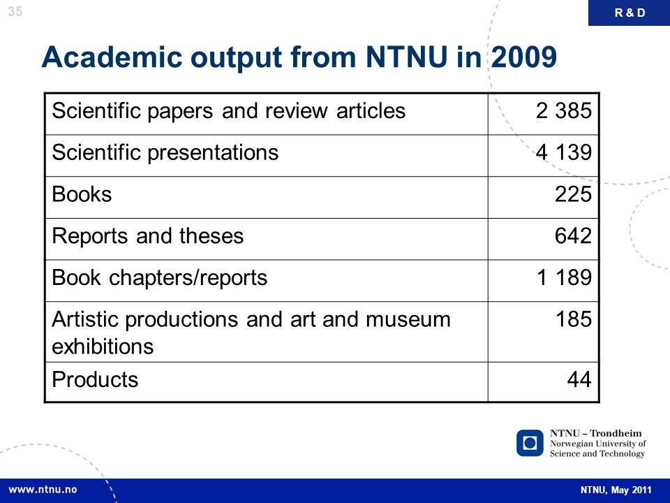 Academic output from NTNU in 2009