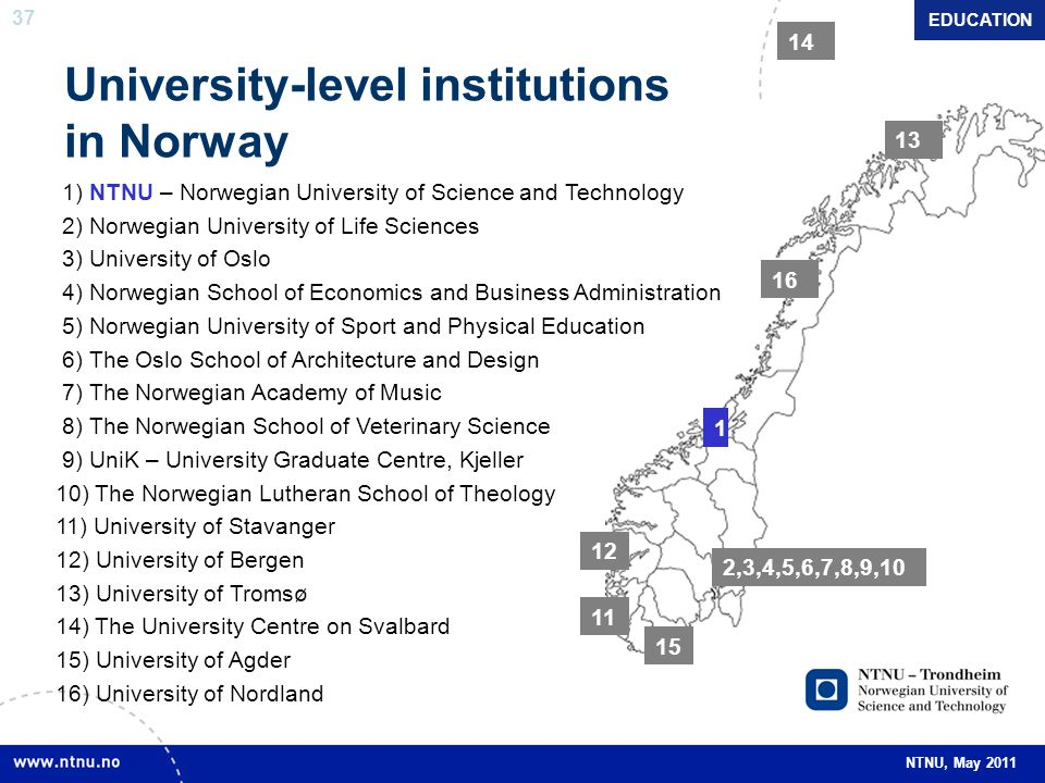 University-level institutions in Norway