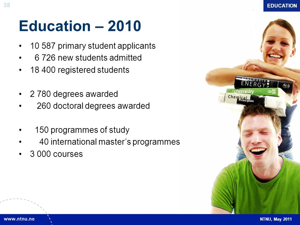 Education – 2010 10 587 primary student applicants
