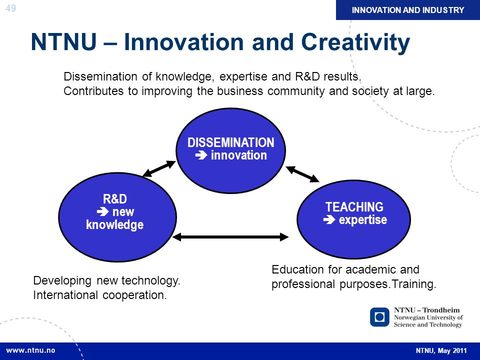 NTNU – Innovation and Creativity